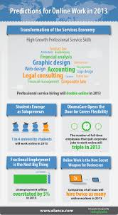 17 best images about lance facts and figures predictions for online work in 2013 infographics lance