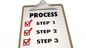 Process Steps Process Steps System Procedure Clipboard Checklist Words 3d