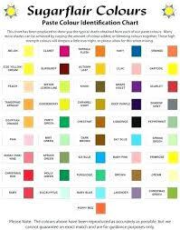 Wilton Fondant Color Mixing Chart Wilton Gel Food Coloring Color Chart Ofgodanddice Com