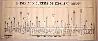 Kings And Queens Of Great Britain Chart Vintage 1967 Kings And Queens Of England Chart Lithograph