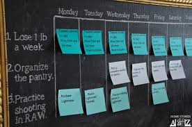 How To Make A Goal Chart 76 Comprehensive How To Create A Goal Chart