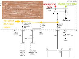 2007 chevy trailblazer ls fuse diagram 2007 automotive wiring 2007 chevy trailblazer ls fuse diagram 2007 automotive wiring diagrams