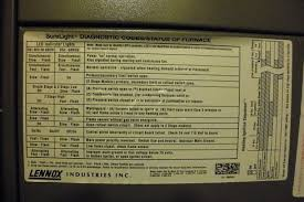wiring diagram for a rgph 07eauer wiring discover your wiring Rheem Criterion Ii Wiring Diagram is your furnace not working? read here first!, wiring diagram rheem criterion ii gas furnace wiring diagram