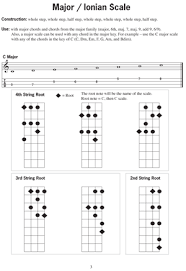 Baritone Scale Chart Baritone Ukulele Scales Ebook Mel Bay Publications Inc
