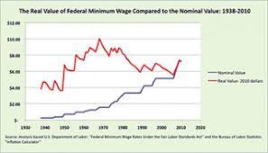 Just Economics Of Western North Carolina About Living Wage
