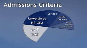 byu application essay usc application essay usc admissions  die besten ideen zu byu admissions auf gesundes die besten 17 ideen zu byu admissions auf byu admission essay