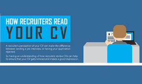 Beautiful How Recruiters Read Resumes Gallery - Simple resume .