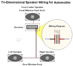 tri dimensional audio speaker wiring diagrams tri dimensional automobile speaker wiring diagram