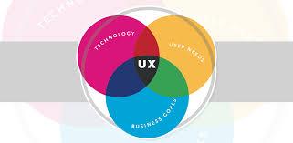 User Experience Venn Diagram Ux Benchmarking The Smart Executives Secret Weapon