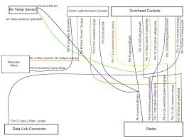 radio wiring diagram s radio wiring diagrams