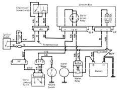 basic thermostat wiring diagram basement heating floor kawasaki vulcan vn750 electrical system and wiring diagram