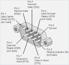 makita 9227c wiring diagram stolac org mazda 3 2005 wiring diagram pdf mazda 3 wiring diagram pdf travelwork wiring diagram software