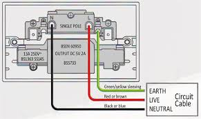 telephone jack wiring diagram double how to wire a phone jack for Plug Socket Diagram plug socket wiring diagram wiring a plug socket red black wiring telephone jack wiring diagram double plug socket wiring diagram