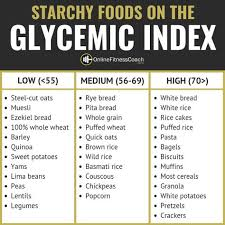 White Wine Glycemic Index Chart Glycemic Index Chart In 2019 Hypoglycemia Diet Low