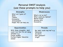 Image Result For Swot Analysis For Personal Use Swot Mission