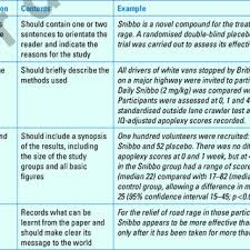 Research Paper Source 6 Sample Abstract Of A Research Paper Source Adapted With