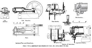 historical engine article series i early crossley slide valve the second later engine crossley otto gas engine built in 1892 poppet valve construction serial number 19772 9 hp