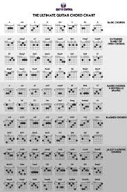 Ultimate Guitar Chord Chart Pdf The Ultimate Guitar Chord Chart In 2019 Ultimate Guitar