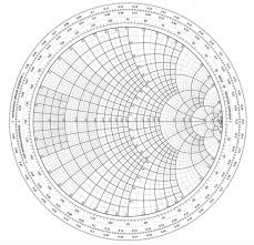 Y Smith Chart Smith Chart
