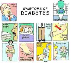 Blood Sugar Test Results Chart Normal Blood Sugar Level Chart Diabetes Test Results What Is