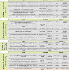Conference Program Templates Under Fontanacountryinn Com