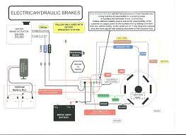 starlite trailer wiring diagram data wiring diagram blog starlite trailer wiring diagram for a wiring diagram trailer brake wiring diagram starlite trailer wiring diagram