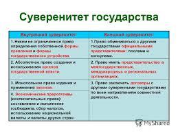 Отчет по преддипломной практике в школе социального педагога Практики Характеристика