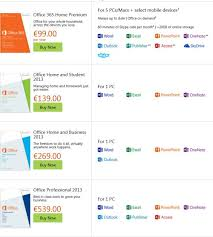Microsoft Office 365 Pricing Microsoft Office 2013 Office 365 Editions Pricing Explained