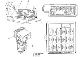 circuit protection 5 fuse panel power distribution box locations and fuse identifications for the 1989 91 mpv