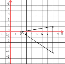 Solution Plot Abc On Graph Paper With Vertices A 8 4 B