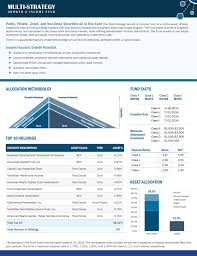 columbia strategic income fund fact sheet msfdx the multi strategy growth income fund