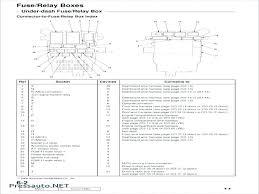 fuse box diagram 2005 honda s2000 wiring diagram libraries 2005 honda s2000 fuse box diagram element pilot v explained wiringfull size of 2005 honda s2000