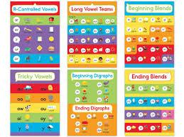 Phonics Bulletin Board Set 6 Charts