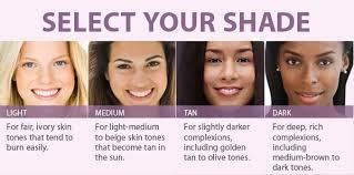 Sheer Cover Mineral Foundation Color Chart Find Your Perfect Makeup Shade With Sheer Cover Studio