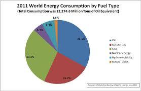 Energy Horizons September 2012
