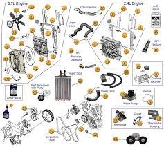 jeep liberty 3 7 engine coolant system diagram • descargar com 2005 jeep liberty limited engine coolant diagram wiring diagram 2004 jeep liberty cooling system diagram car