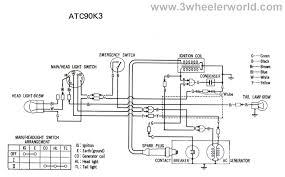 1995 arctic cat wiring diagram wiring diagrams unique 1995 polaris sportsman 400 4x4 wiring diagram arctic cat arctic cat 700 wiring diagram 1995 arctic cat wiring diagram