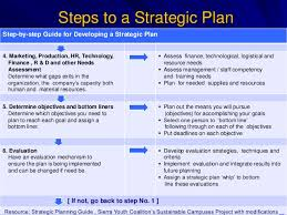 Strategic Plan Beauteous Creating A Strategic Plan For Your Firm