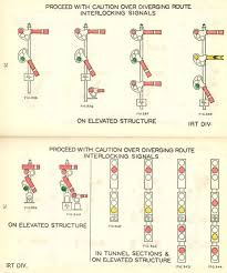 Norac Signal Chart Pin By Dwight Miller On Signals In 2019 Model Trains