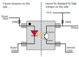 What Is The Need For Isolation In Electrical Equipment Quora