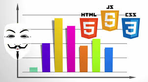 Chart Animation Css Bar Graphs With Animation Using Javascript Html Css
