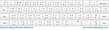 Lmg Arun Font Chart Download Gujarai Keyboard Gujarati Keyboard And Typing