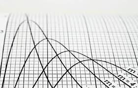 How To Read A Bell Curve Chart Bell Curve And Normal Distribution Definition