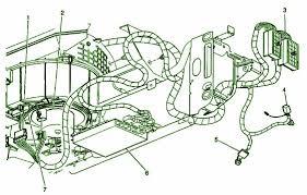 2004 oldsmobile alero fuse diagram 2001 Oldsmobile Silhouette Wiring Diagram System Wiring Diagrams