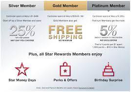› macy's american express credit card account. Macy S Credit Cards Rewards Program Worth It 2021