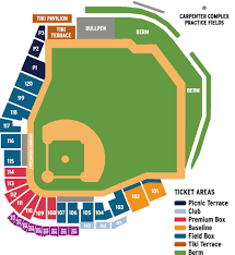 Philadelphia Phillies Spring Training Game Vs Houston Astros On March 30 At 1 05 P M