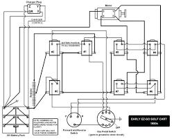 ezgo marathon golf cart wiring diagram wiring diagram libraries 1987 ezgo marathon wiring diagram schematic wiring diagram third level87 ezgo wiring diagram wiring diagram todays