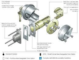Schlage Lock Parts Additional Schlage Lock Cylinder Parts wpdealsme