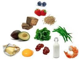 Неправильное Питание Причины Последствия и Как Неправильное  Основы правильного питания Чем полезен киви Здоровое и правильное питание