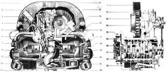 Vintage Vw Engine Diagrams Wiring Diagram Symbols And Guide